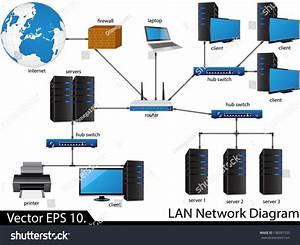 Lan Network Diagram Vector Illustrator Eps Stock Vector