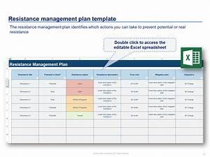 Change management toolkit including models plans for Change management communication template