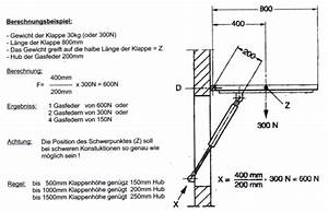 Parameter Berechnen : gasdruckfeder berechnen industriewerkzeuge ausr stung ~ Themetempest.com Abrechnung