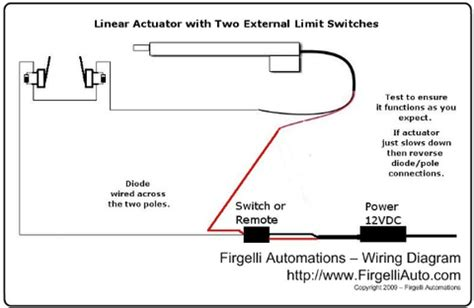 How Use External Limit Switch With Linear Actuator