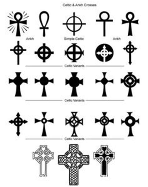 MEANING OF THE ANKH!   AFRICAN CONSCIOUSNESS