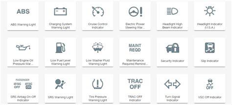 toyota corolla dashboard lights toyota sienna warning lights guide iron blog