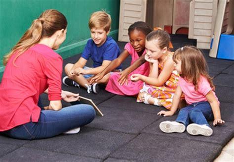 early childhood education teacher career