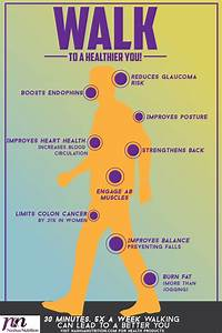 Benefits of Walking! — Steemit Walking and Your Health