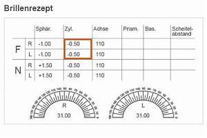 Kilometer Von Bis Berechnen : der brillenpass alle informationen von a wie achse bis z wie zylinder ~ Themetempest.com Abrechnung