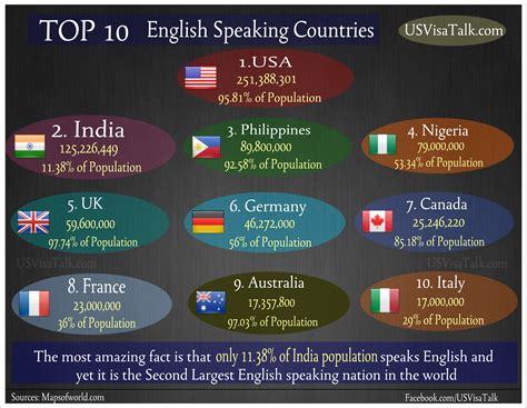 Top 10 English Speaking Countries Usvisatalkcom