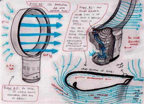 how do dyson bladeless fans work akhilesh dakinedi industrial design