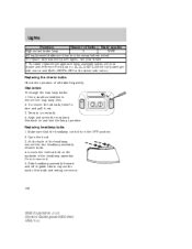 whats   check compass module   ford expedition