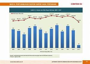 Contoh Grafik Statistik
