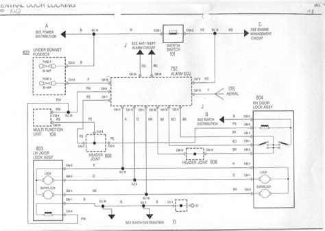 Rover 75 Diesel Wiring Diagram by Central Locking The Mgf Register Forums