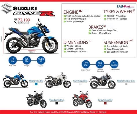 27 Best Images About Suzuki Bike Service Center In India
