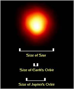 The Constellation Orion, The Hunter