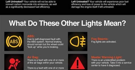 What Do Those Lights On My Dashboard Mean #infographic