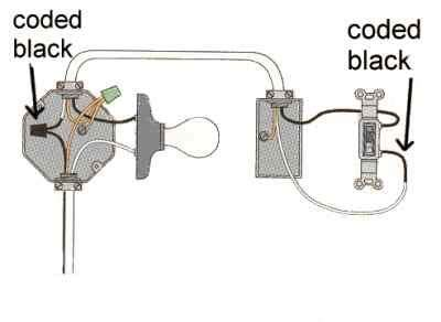 Electrical Wiring Diagram Light Deck by Codedblack Diagram Electrical Electrical Projects