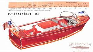 1956 18ft Century Resorter