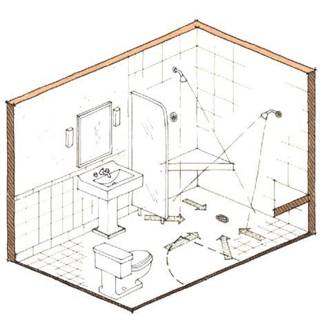 bathroom layout designs small bathroom layout ideas peenmedia com