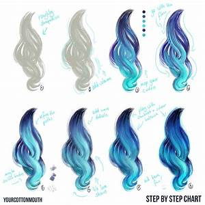 Digital hair tutorial by YourCottonmouth on DeviantArt