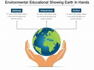 Environmental Educational Showing Earth In Hands