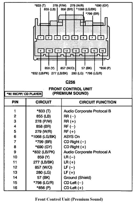 2000 ford mustang stereo wiring diagram 1997 ford f 150