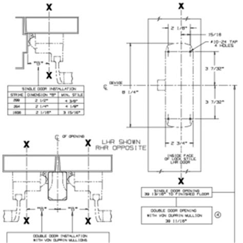 duprin 99 template exit device installation templates
