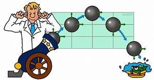Physics Clip Art – Cliparts