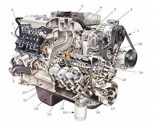 Moto Lovers  How Does An Ice  Internal Combustion Engine