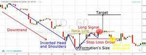 How To Trade Head And Shoulders Tops And Bottoms