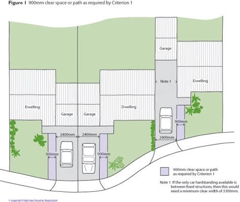 driveway size for 2 cars 1 car parking width 183 lifetime homes 16 design criteria up to 5 july 2010 183 lifetime homes