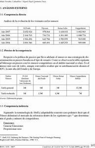 Caso práctico: La Planificación Estratégica del Museo Guggenheim Bilbao desde una perspectiva de