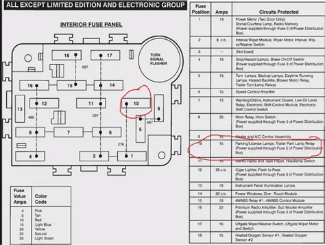 2001 Ford Explorer Fuse Box Layout by 2002 Ford Explorer Sport Trac Fuse Box Diagram Wiring