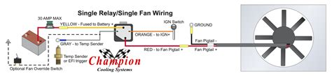 Automotive Cooling Fan Wiring Diagram by How To Properly Wire Electric Cooling Fans Beyond The