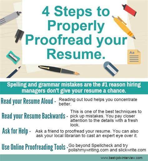 Proofreading Your Resume by A Resume That Gets Results