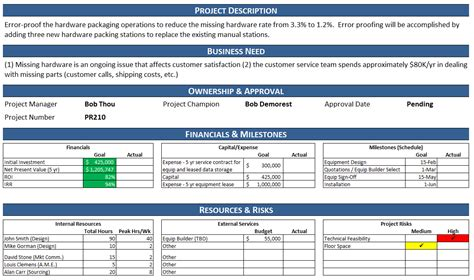 project charter excel templates dmaictoolscom