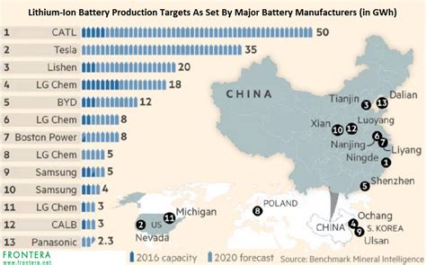 Electric Car Battery Manufacturers by Asian Stocks To Korean And Electric Vehicle