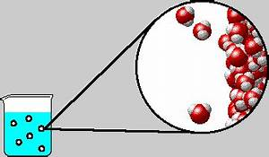 Hydrogen Bonds and Boiling Point