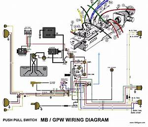 Car Trailer Wiring Diagram Australia