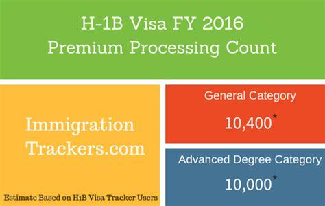 Us Resumes Premium Processing Of H1b by Premium Processing Applications In H1b Visa 2016 20 4000