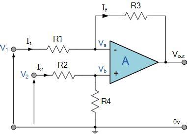 Amp Scale Signal Range Electrical
