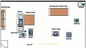 Woodworking Shop Designs : Teds Woodoperating Plans Who Is