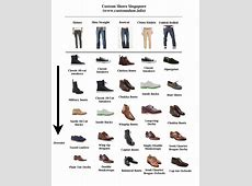How to dress better with shoes & jeans and impress the