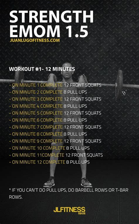 emom workout workouts minute strength kettlebell training overhead fitness tips cardio body bodyweight crossfit circuit plans every tip