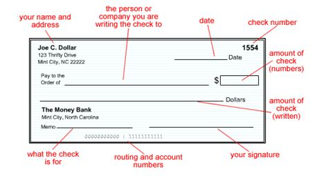 parts of a check routing number dynamiccambodia outward check clearing in cambodia
