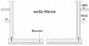 Schwarze Wanne Kosten : grundwasser und bauen abdichtungsma nahmen bei dr ckendem ~ Articles-book.com Haus und Dekorationen