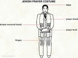 Jewish Culture | Nursing 322 Spring 2010