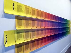 Alles Ist Designer : 4 bauhaus alles ist design exhibition forelements blog forelements ~ Orissabook.com Haus und Dekorationen
