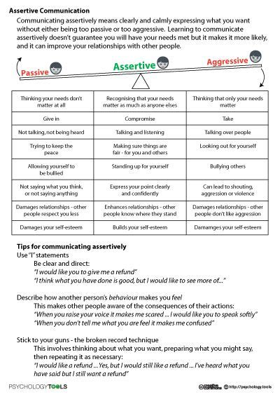 17 best images about assertiveness boundaries on