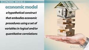 Business Architecture What Is An Economic Model Definition Example Video
