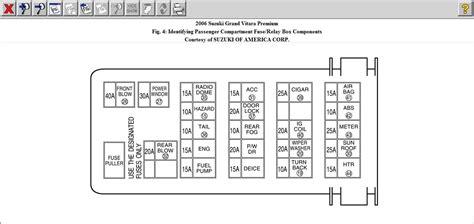 2006 Suzuki Grand Vitara Fuse Box Diagram by Wrg 6653 96 Suzuki Sidekick Fuse Box Diagram