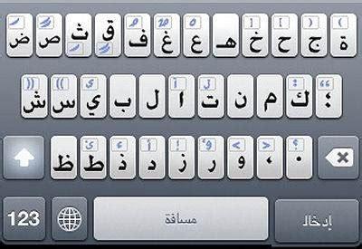 bureau des naturalisations bureau de traduction arabe traducteurexpress