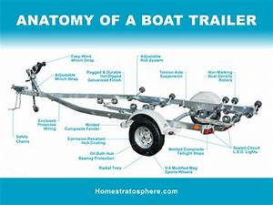 15 Parts Of A Boat Trailer  Excellent Diagram